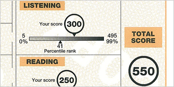 TOEIC Listening & Reading Official Score Certificate