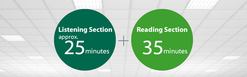 Listening Section: approx. 25 minutes Reading Section: 35 minutes