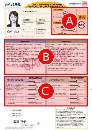 TOEIC L&R公開テスト Official Score Certificate(公式認定証)サンプル