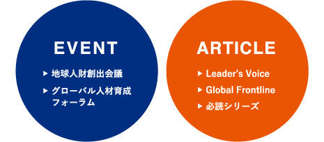 EVENT 地球人財創出会議 IIBCグローバル人材育成フォーラム ARTICLE Leader's Voice Global Frontline