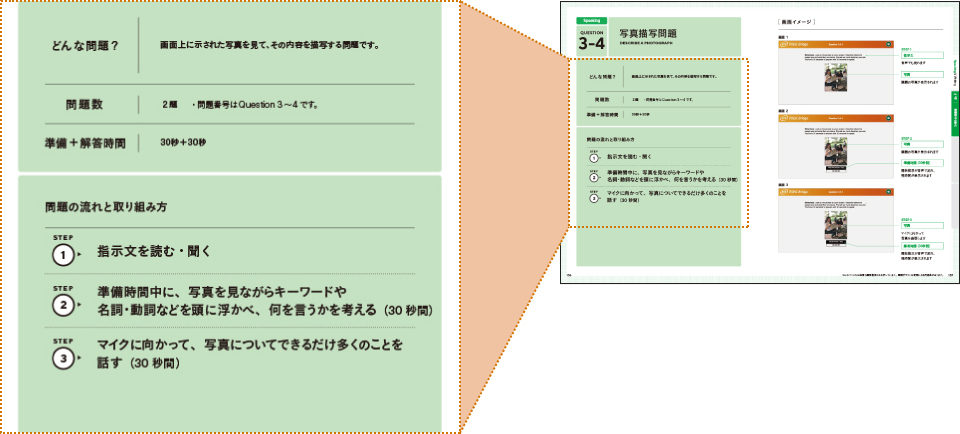 TOEIC Bridge Speaking & Writing Tests
